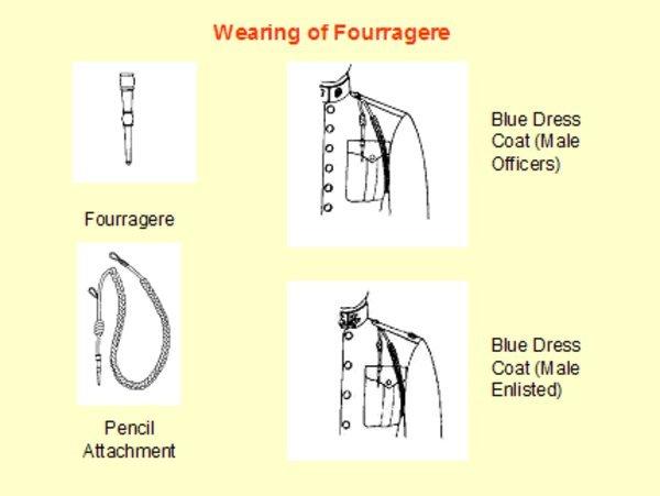 Dress blue uniform marine regulation
